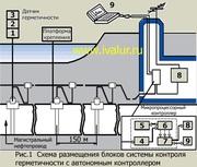 Система непрерывного контроля герметичности участков нефтепровода СНКГ